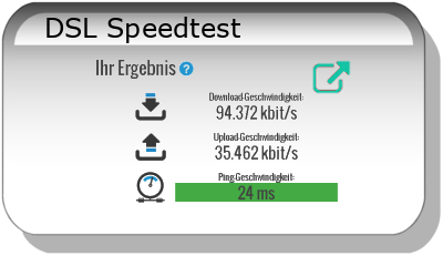 DSL Speedtest